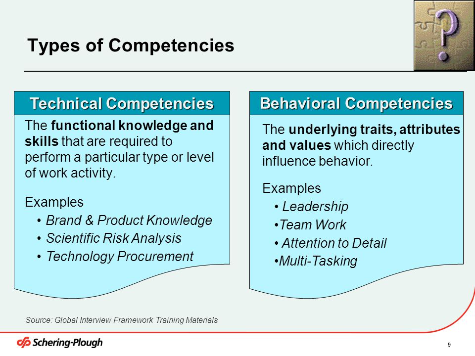 Technical Competencies Behavioral Competencies
