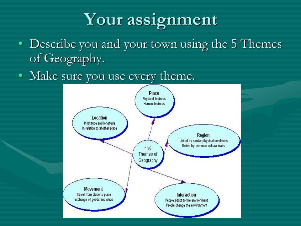 Your assignment Describe you and your town using the 5 Themes of Geography.