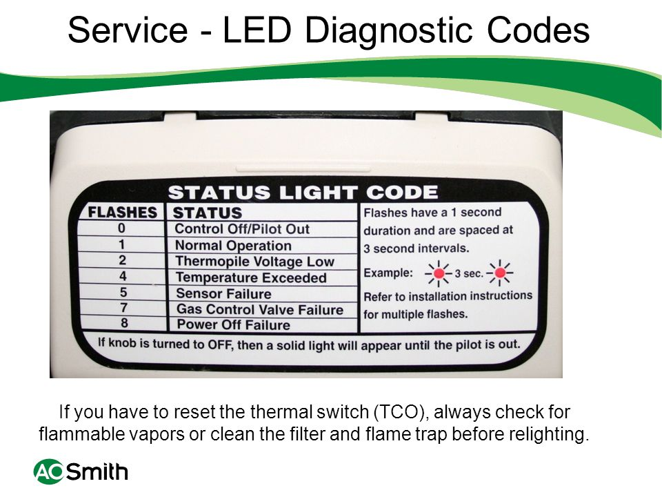 Service - LED Diagnostic Codes