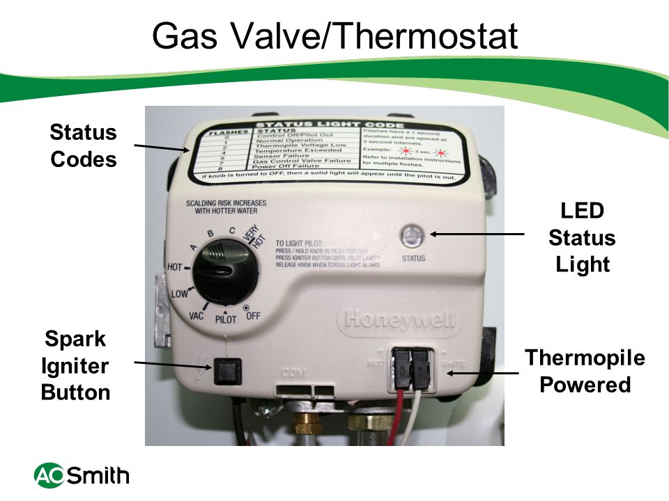 Gas Valve/Thermostat Status Codes LED Status Light