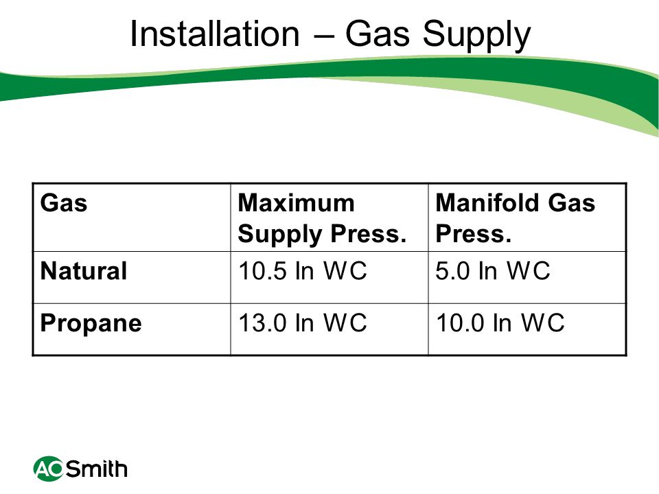 Installation – Gas Supply