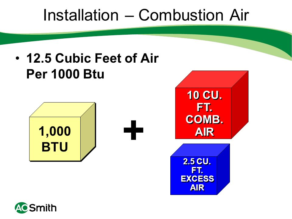 Installation – Combustion Air