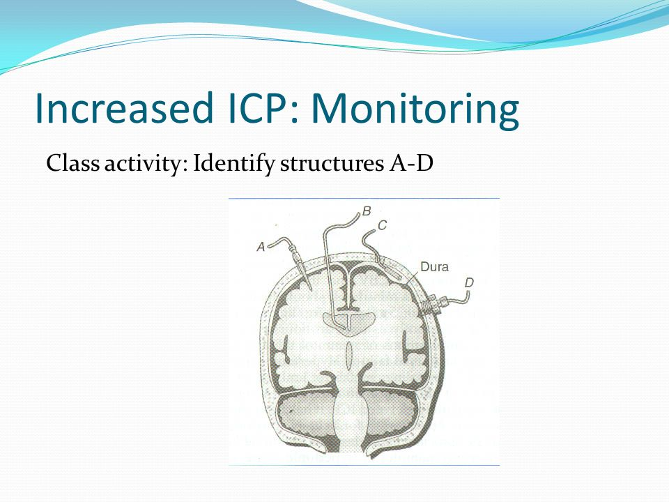 Increased ICP: Monitoring