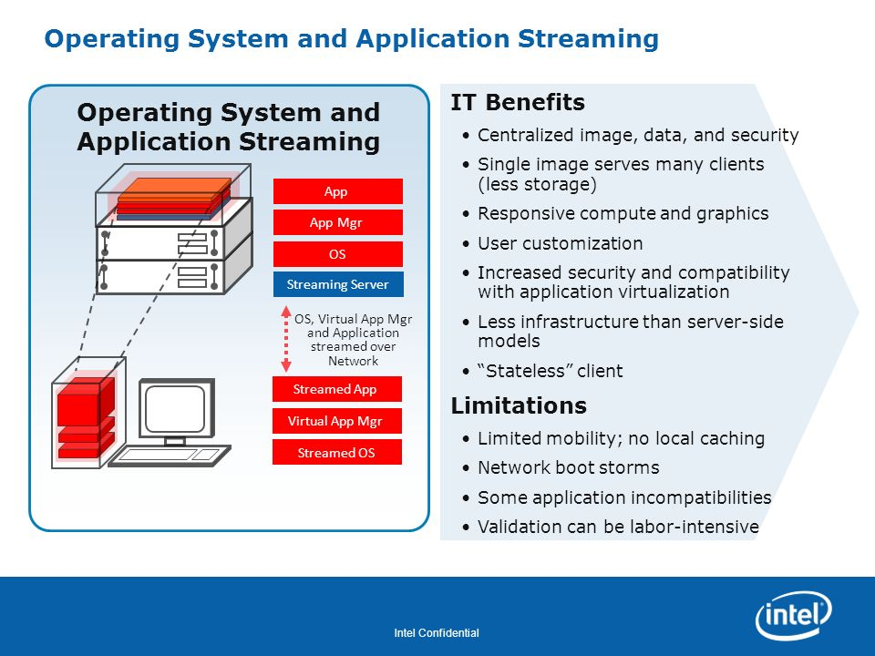 Operating System and Application Streaming
