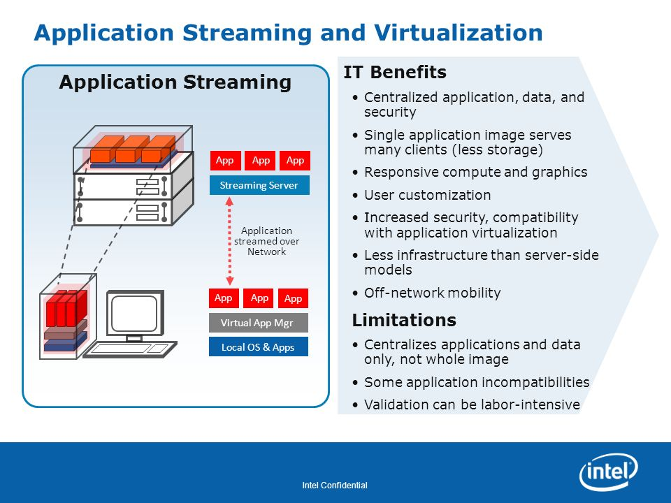 Application Streaming and Virtualization