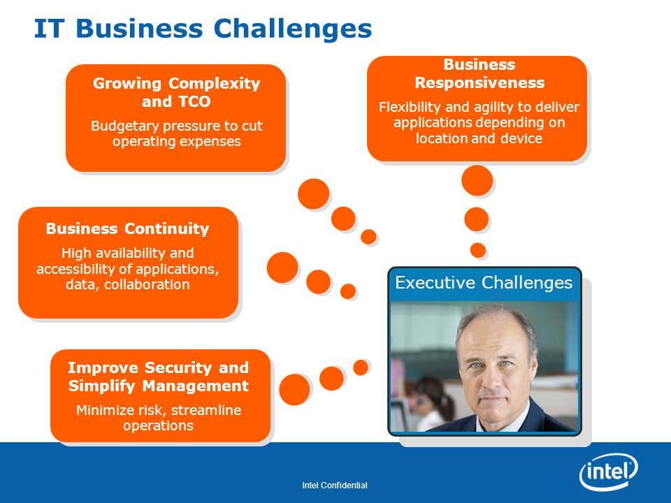 IT Business Challenges