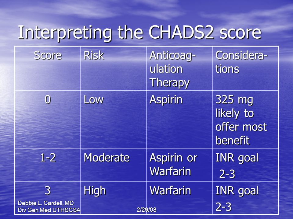 Interpreting the CHADS2 score