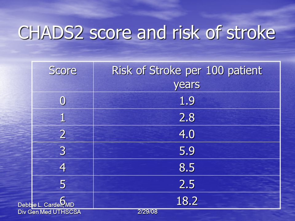 CHADS2 score and risk of stroke