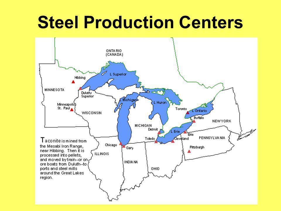Steel Production Centers