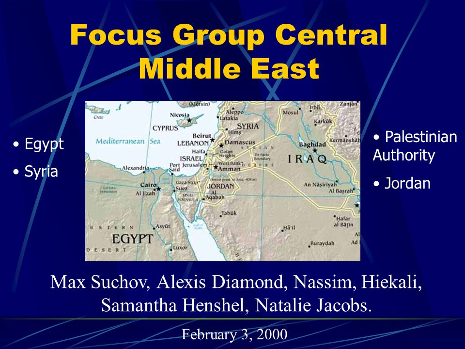 Focus Group Central Middle East