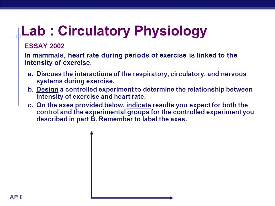 Lab : Circulatory Physiology