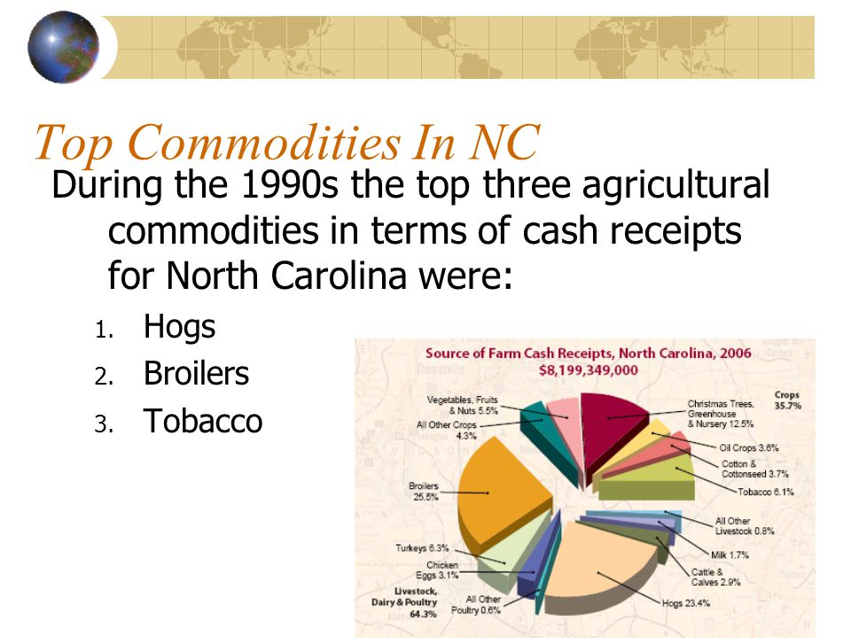 Top Commodities In NC During the 1990s the top three agricultural commodities in terms of cash receipts for North Carolina were: