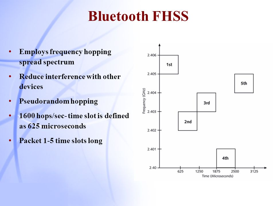 Bluetooth FHSS Employs frequency hopping spread spectrum