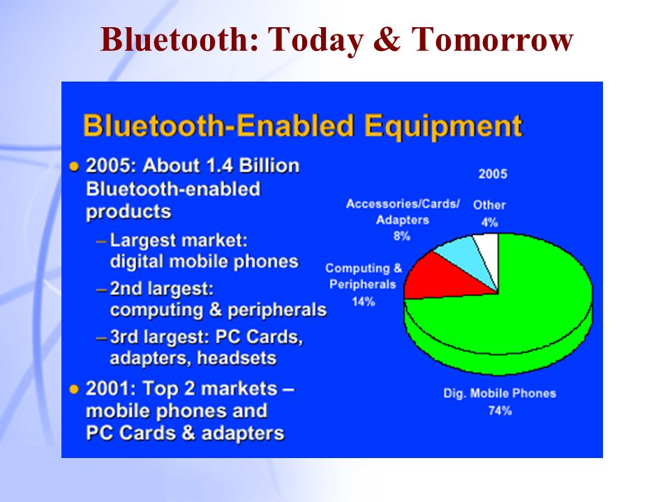 Bluetooth: Today & Tomorrow