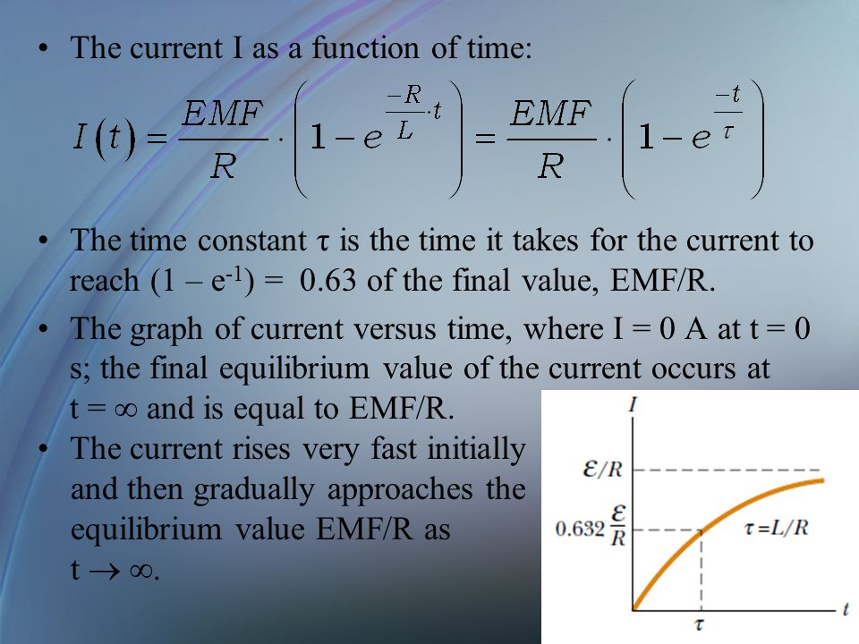 The current I as a function of time: