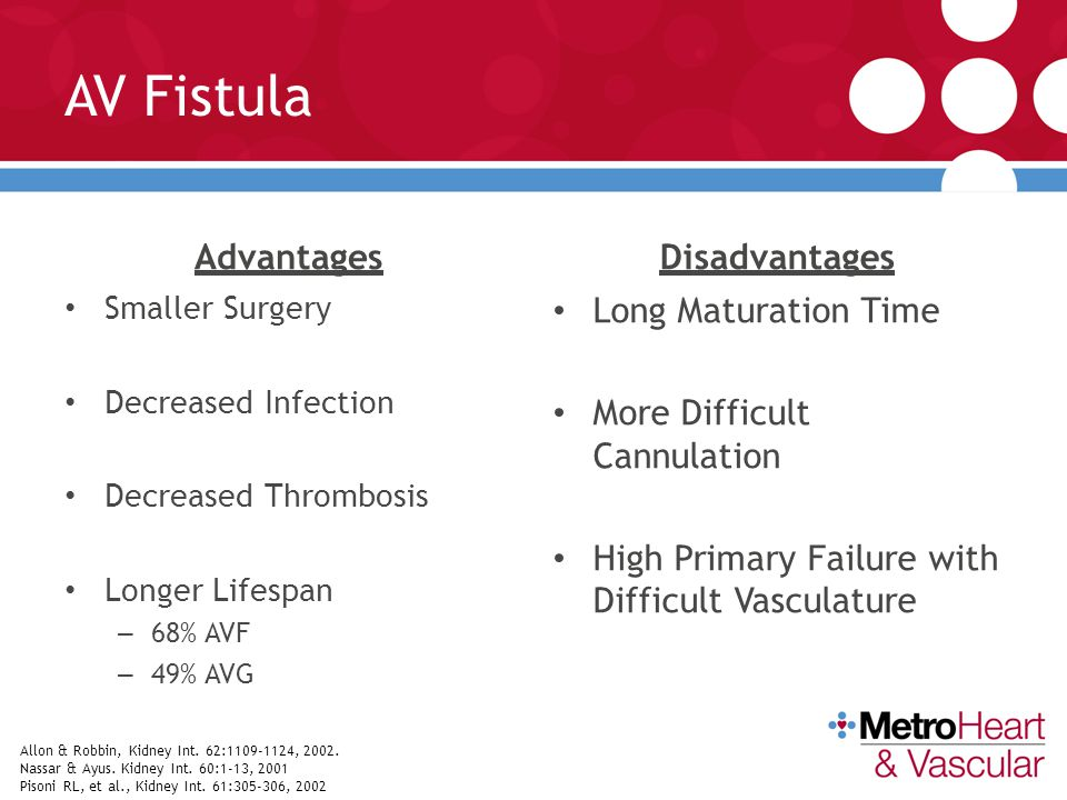AV Fistula Advantages Disadvantages Long Maturation Time