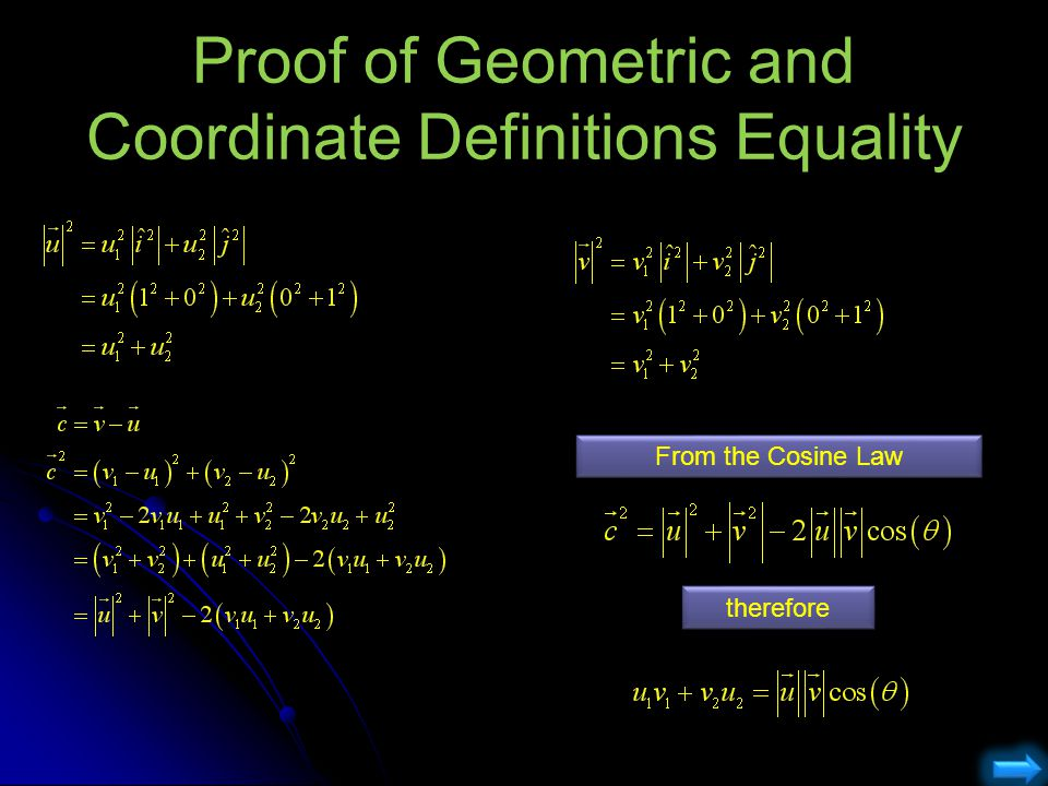 Proof of Geometric and Coordinate Definitions Equality