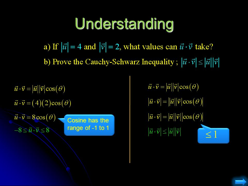 Understanding Cosine has the range of -1 to 1