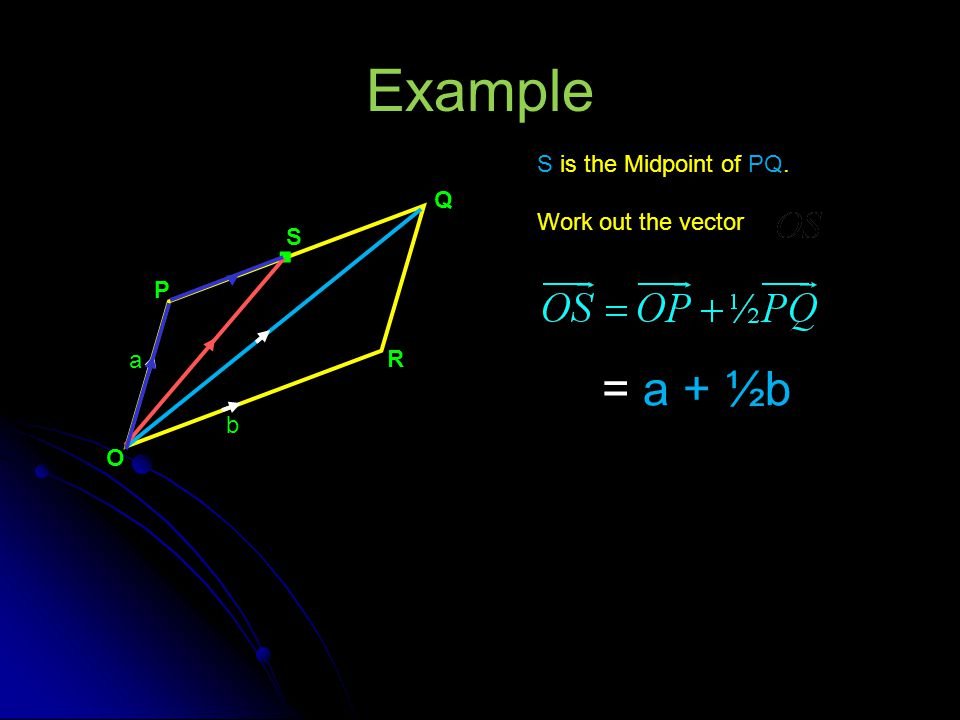 . Example = a + ½b S is the Midpoint of PQ. Work out the vector Q S P