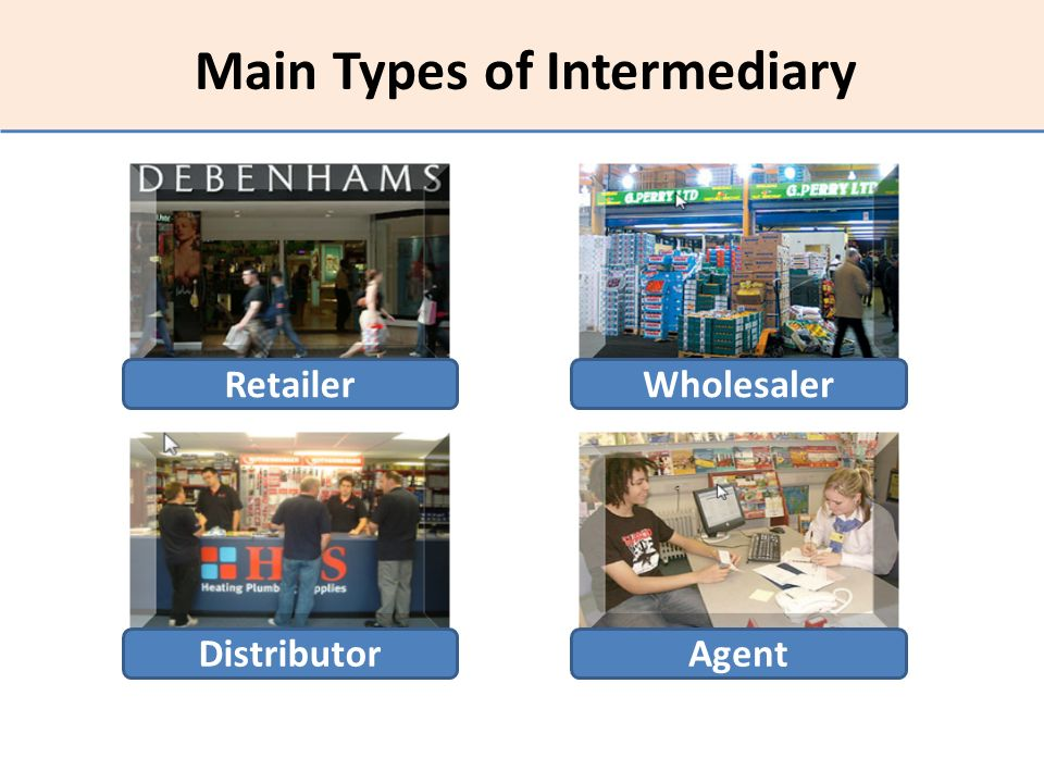 Main Types of Intermediary