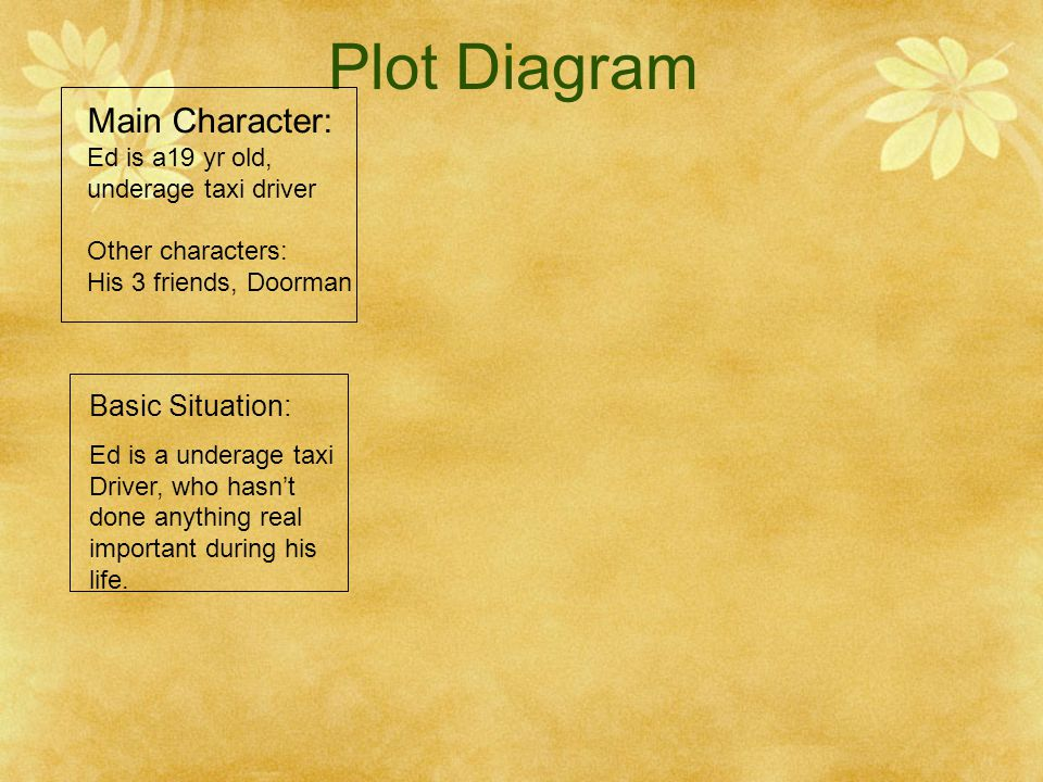 Plot Diagram Main Character: Basic Situation: Ed is a19 yr old,