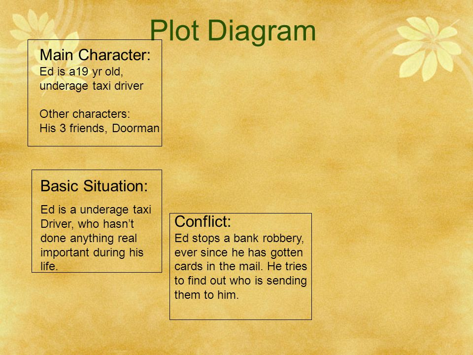 Plot Diagram Main Character: Basic Situation: Conflict: