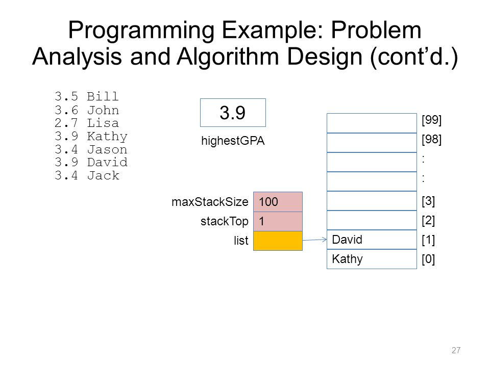 Programming Example: Problem Analysis and Algorithm Design (cont'd.)