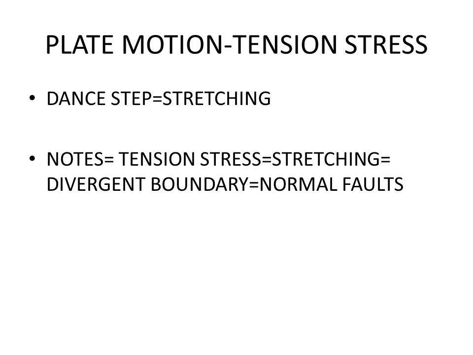 PLATE MOTION-TENSION STRESS