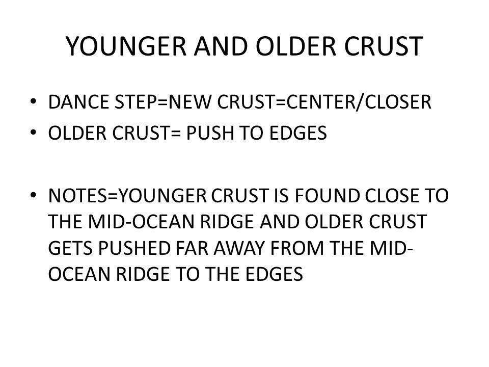 YOUNGER AND OLDER CRUST