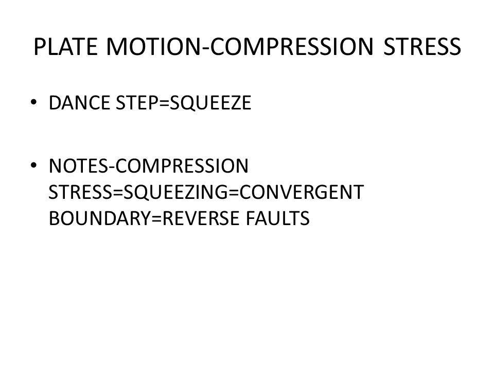 PLATE MOTION-COMPRESSION STRESS
