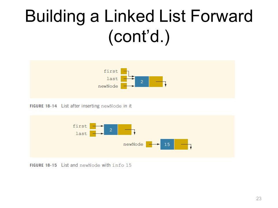 Building a Linked List Forward (cont'd.)
