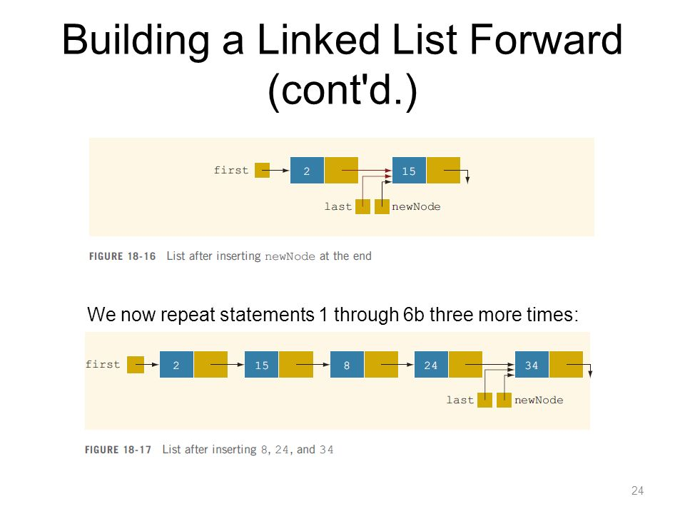 Building a Linked List Forward (cont d.)