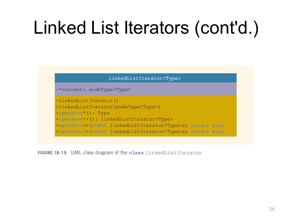 Linked List Iterators (cont d.)