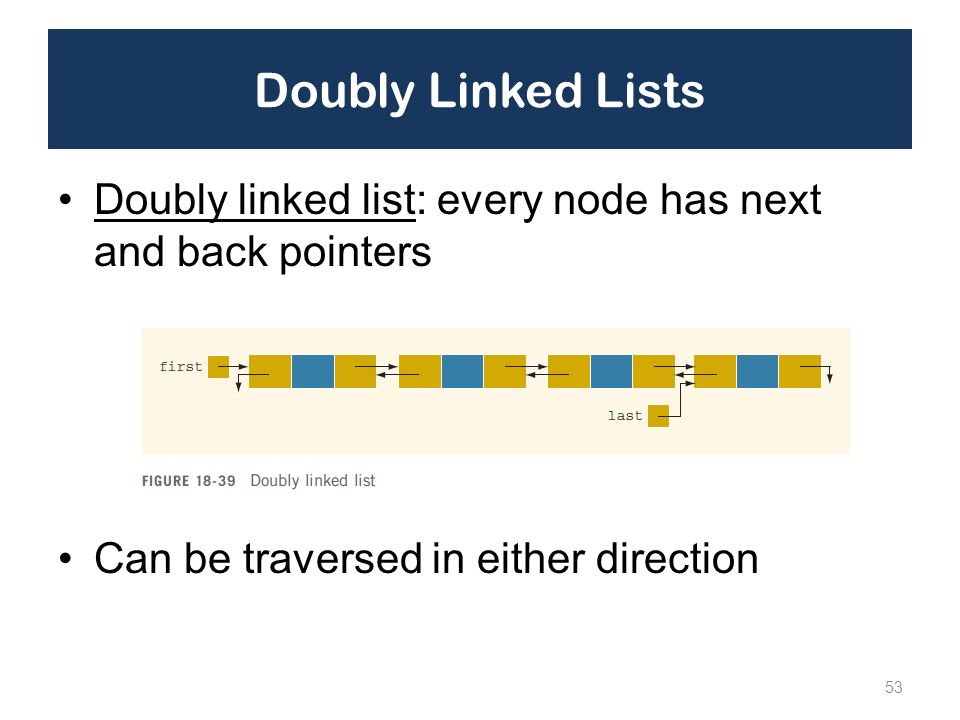 Doubly Linked Lists Doubly linked list: every node has next and back pointers.