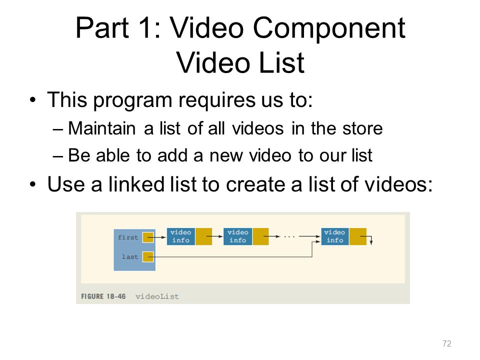 Part 1: Video Component Video List