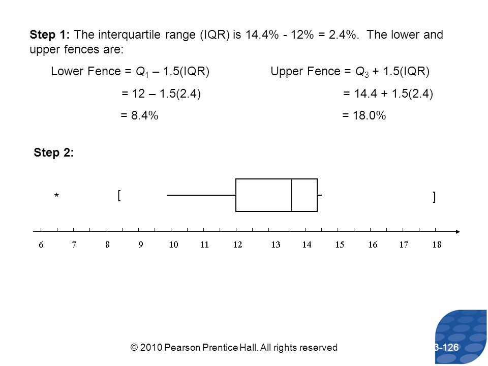 Step 1: The interquartile range (IQR) is 14. 4% - 12% = 2. 4%