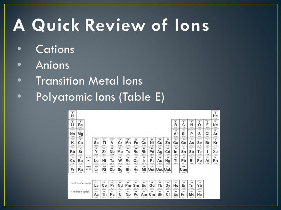 A Quick Review of Ions Cations Anions Transition Metal Ions
