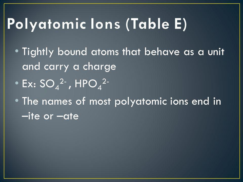 Polyatomic Ions (Table E)