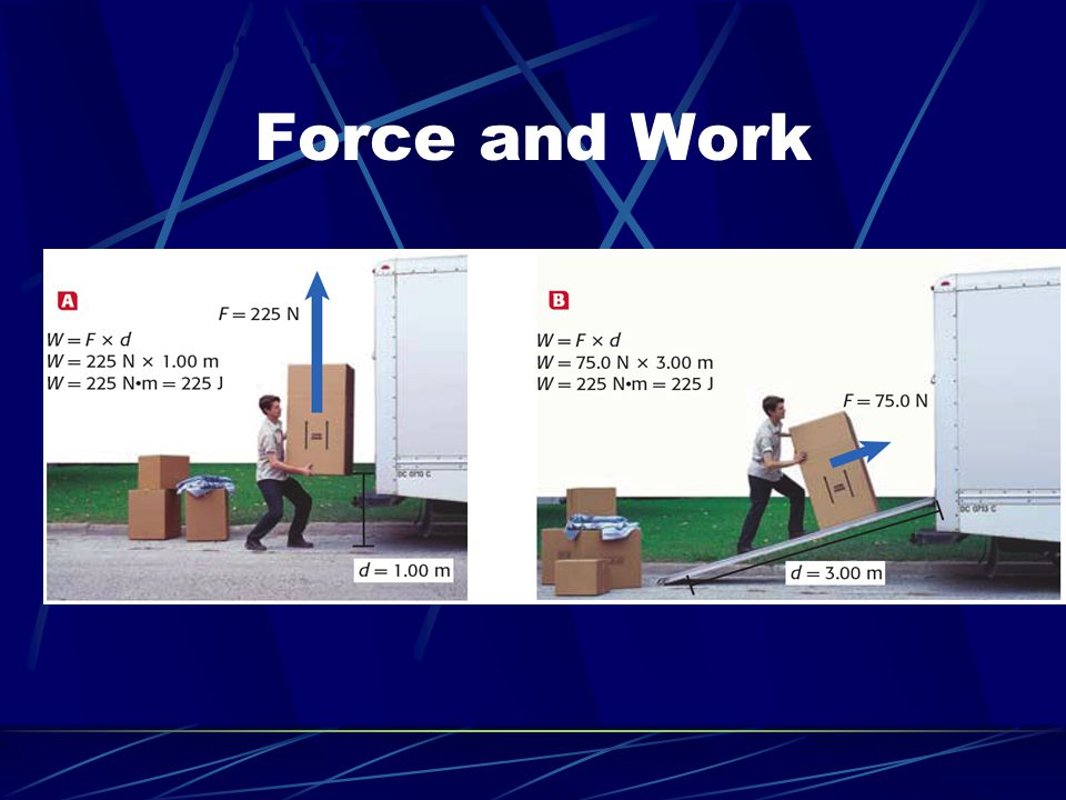 Chapter 12 Force and Work