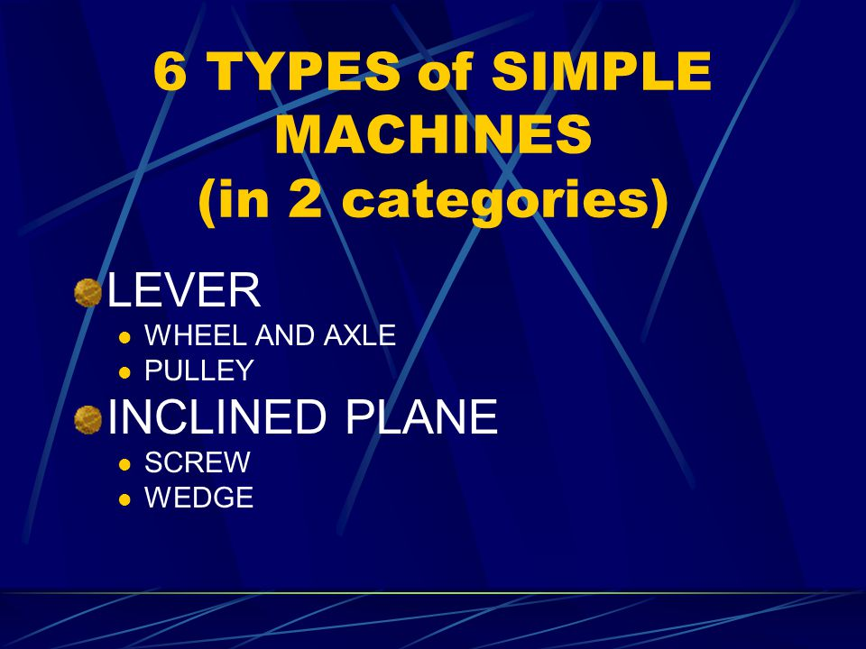 6 TYPES of SIMPLE MACHINES (in 2 categories)