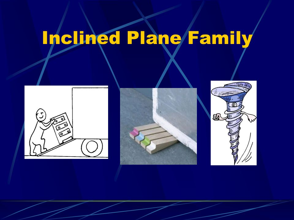 Inclined Plane Family