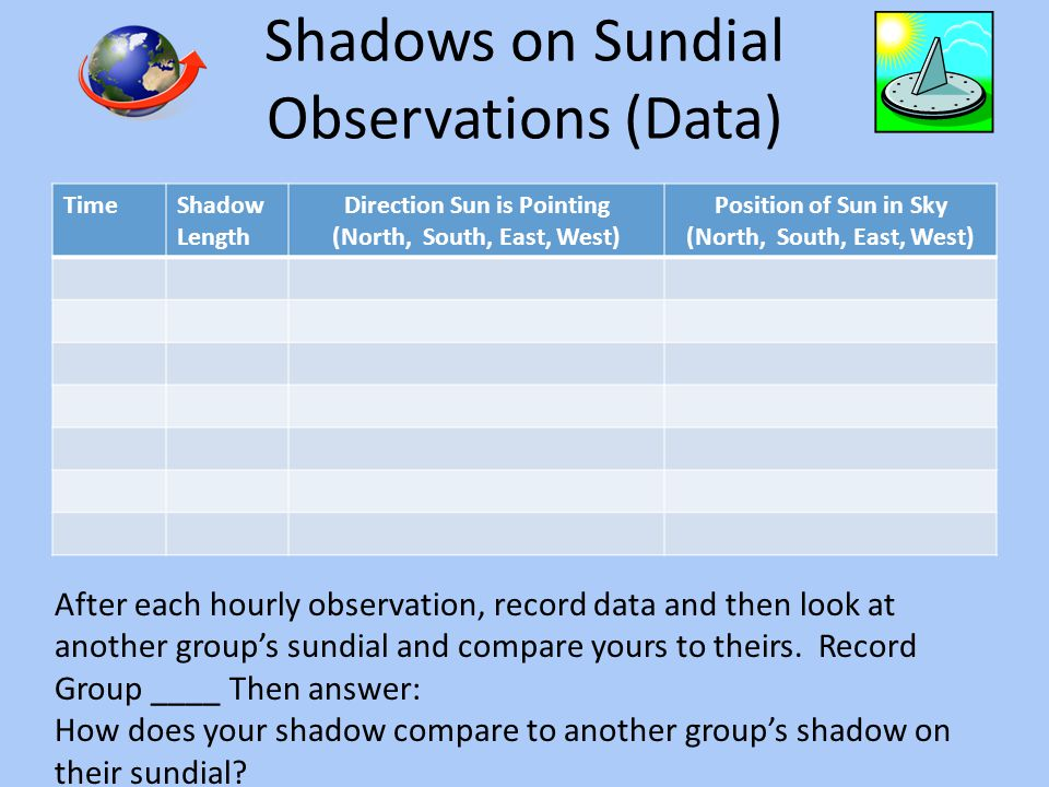 Shadows on Sundial Observations (Data)