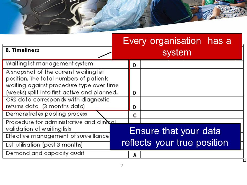 Every organisation has a system