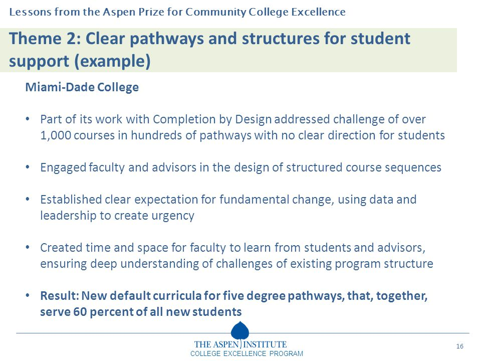 Theme 2: Clear pathways and structures for student support (example)