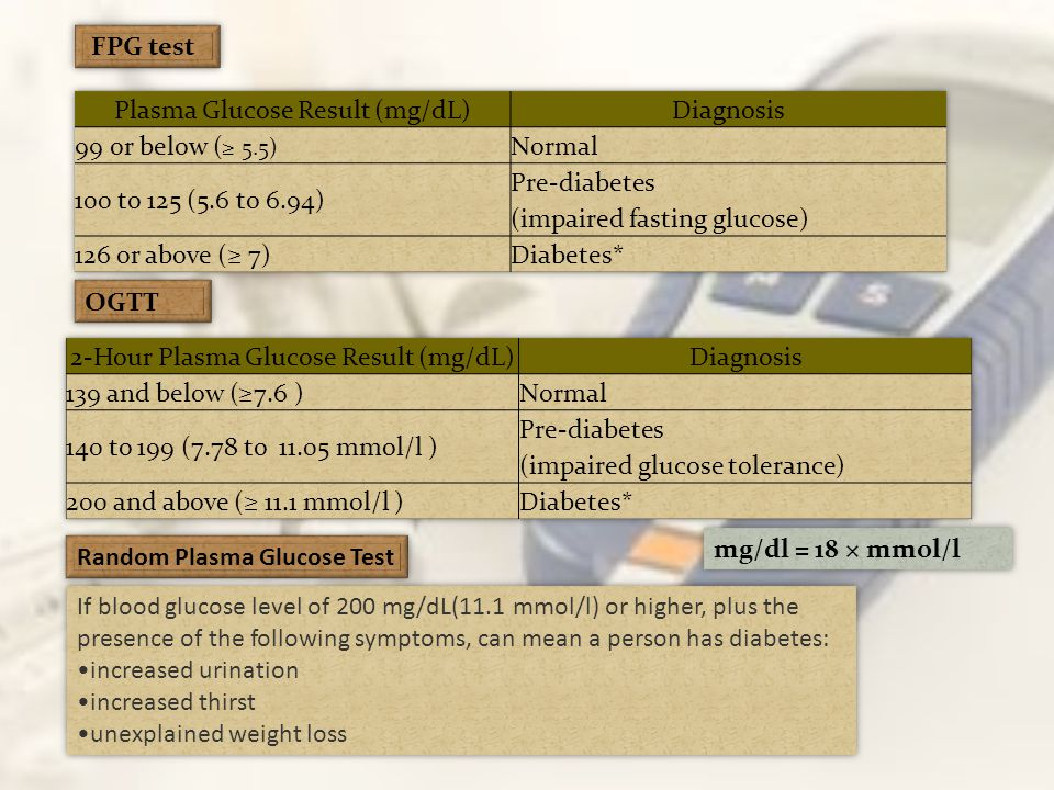 Plasma Glucose Result (mg/dL) Diagnosis 99 or below (≥ 5.5) Normal