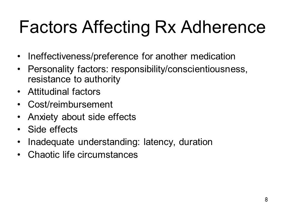 Factors Affecting Rx Adherence