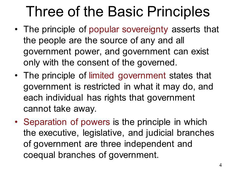 six basic principles of the constitution