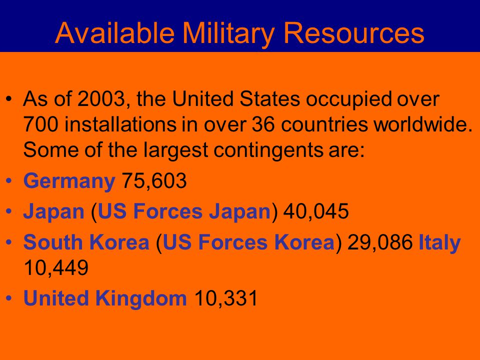 Available Military Resources