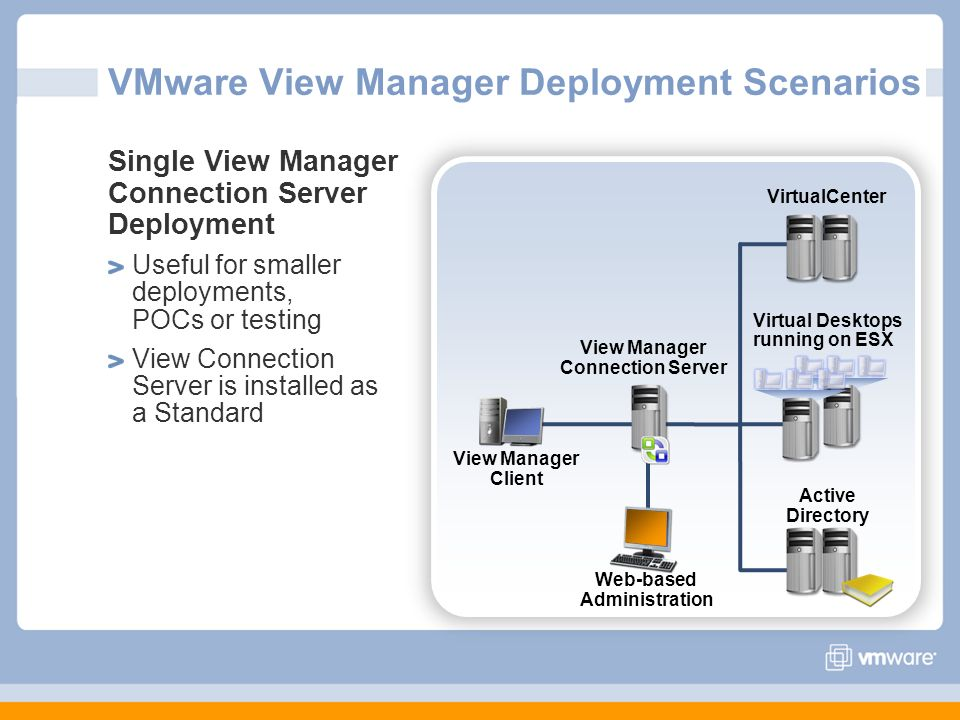 VMware View Virtual Desktop Lösung - ppt download
