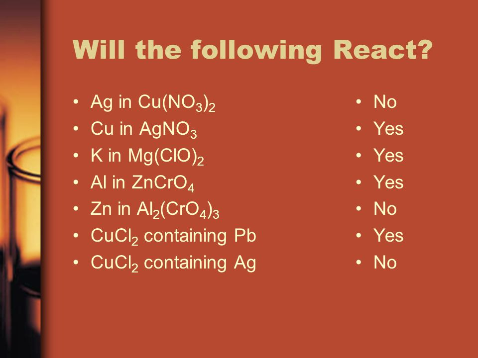 Will the following React